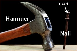 english-idioms-hit-the-nail-on-the-head